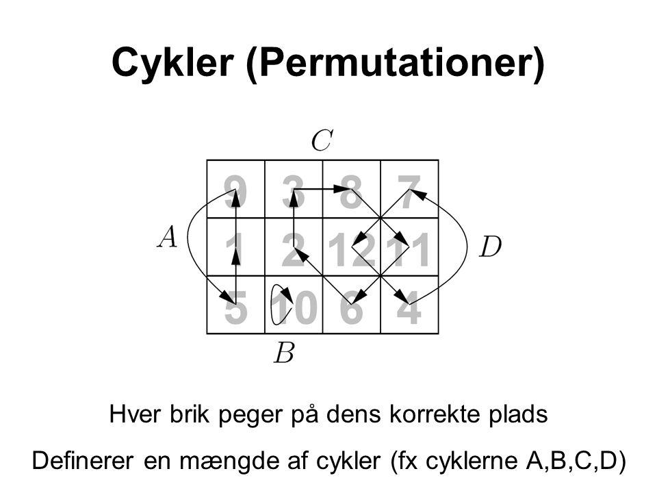 Cykler (Permutationer) Hver brik peger på dens korrekte plads Definerer en mængde af cykler (fx cyklerne A,B,C,D)