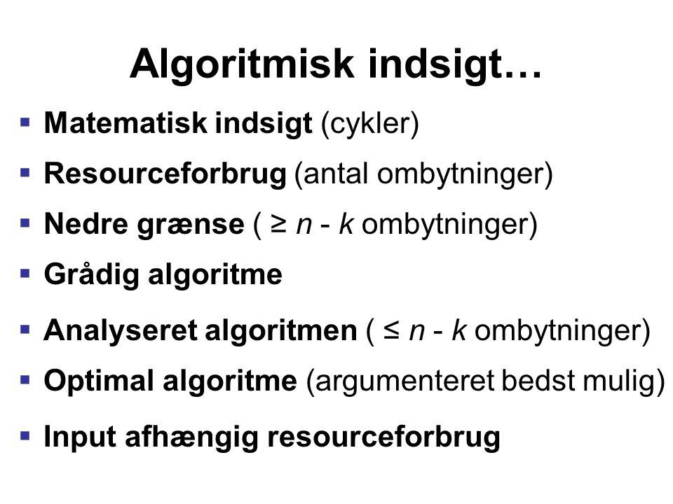 Algoritmisk indsigt…  Matematisk indsigt (cykler)  Resourceforbrug (antal ombytninger)  Nedre grænse ( ≥ n - k ombytninger)  Grådig algoritme  Analyseret algoritmen ( ≤ n - k ombytninger)  Optimal algoritme (argumenteret bedst mulig)  Input afhængig resourceforbrug