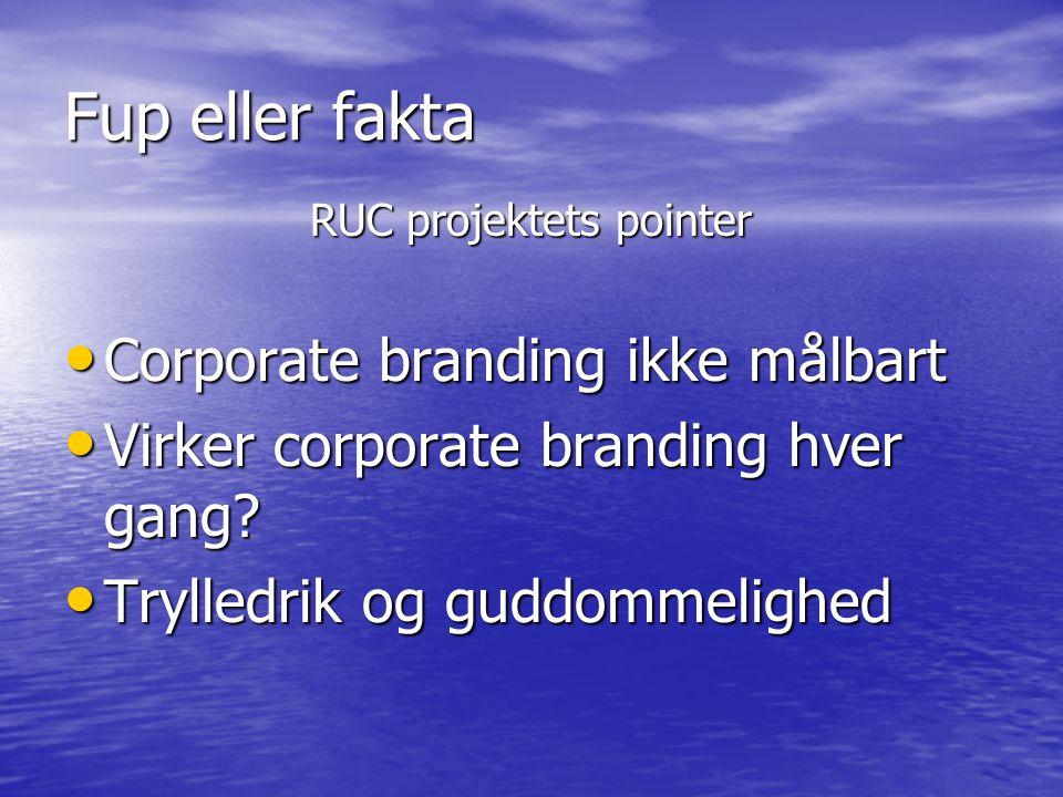 Fup eller fakta RUC projektets pointer Corporate branding ikke målbart Corporate branding ikke målbart Virker corporate branding hver gang.