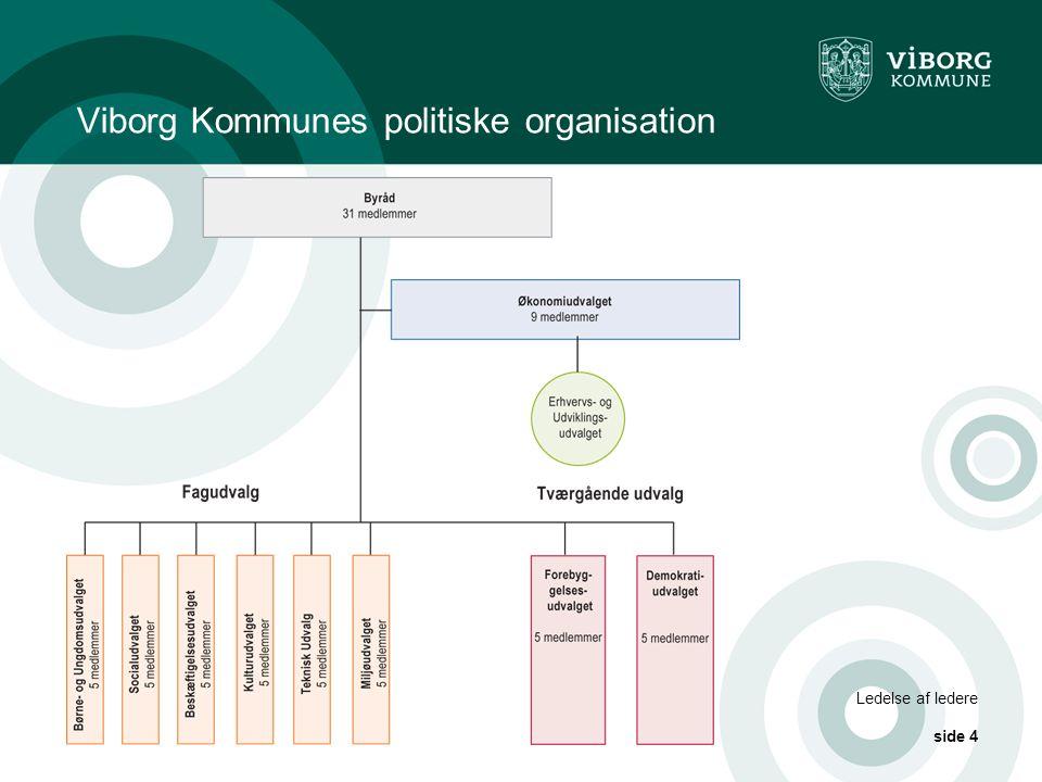 Ledelse af ledere side 4 Viborg Kommunes politiske organisation