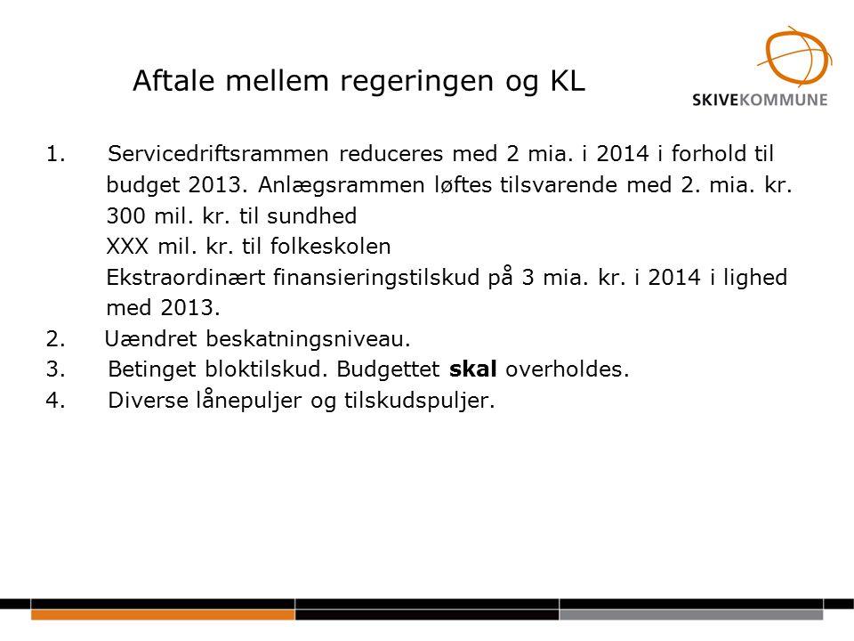 Aftale mellem regeringen og KL 1. Servicedriftsrammen reduceres med 2 mia.