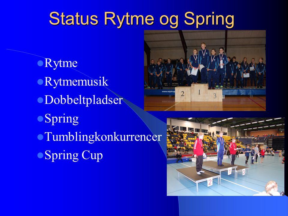 Status Rytme og Spring Rytme Rytmemusik Dobbeltpladser Spring Tumblingkonkurrencer Spring Cup