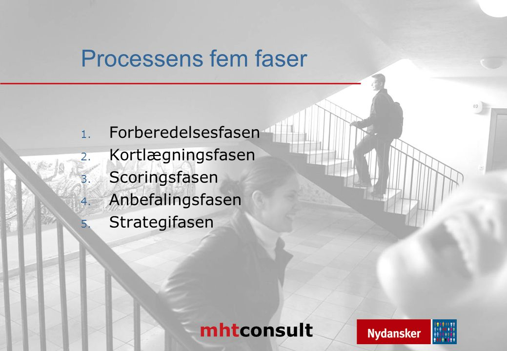 mhtconsult Processens fem faser 1. Forberedelsesfasen 2.