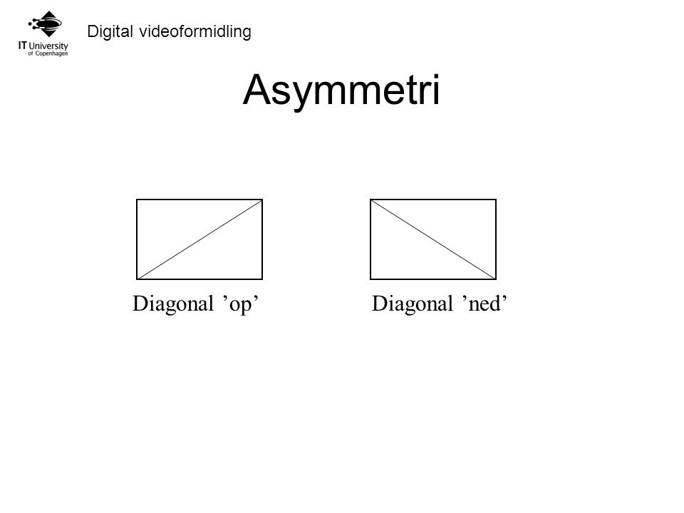 Digital videoformidling Asymmetri Diagonal 'op' Diagonal 'ned'
