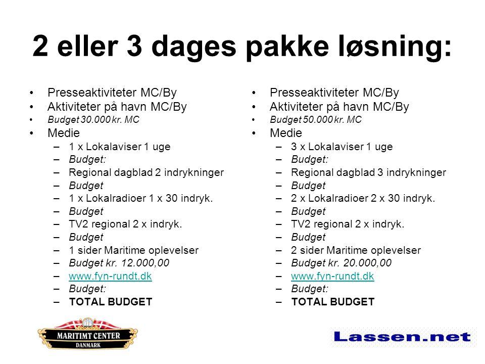 2 eller 3 dages pakke løsning: Presseaktiviteter MC/By Aktiviteter på havn MC/By Budget 30.000 kr.