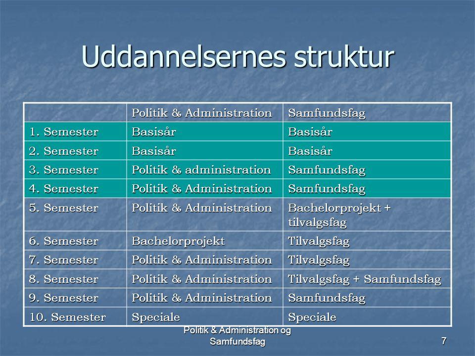 Politik & Administration og Samfundsfag6 5.
