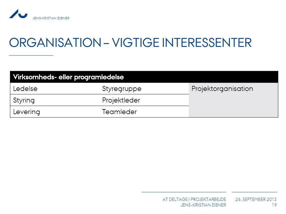 JENS-KRISTIAN EIBNER AT DELTAGE I PROJEKTARBEJDE JENS-KRISTIAN EIBNER 26. SEPTEMBER 2013 ORGANISATION – VIGTIGE INTERESSENTER Virksomheds- eller progr