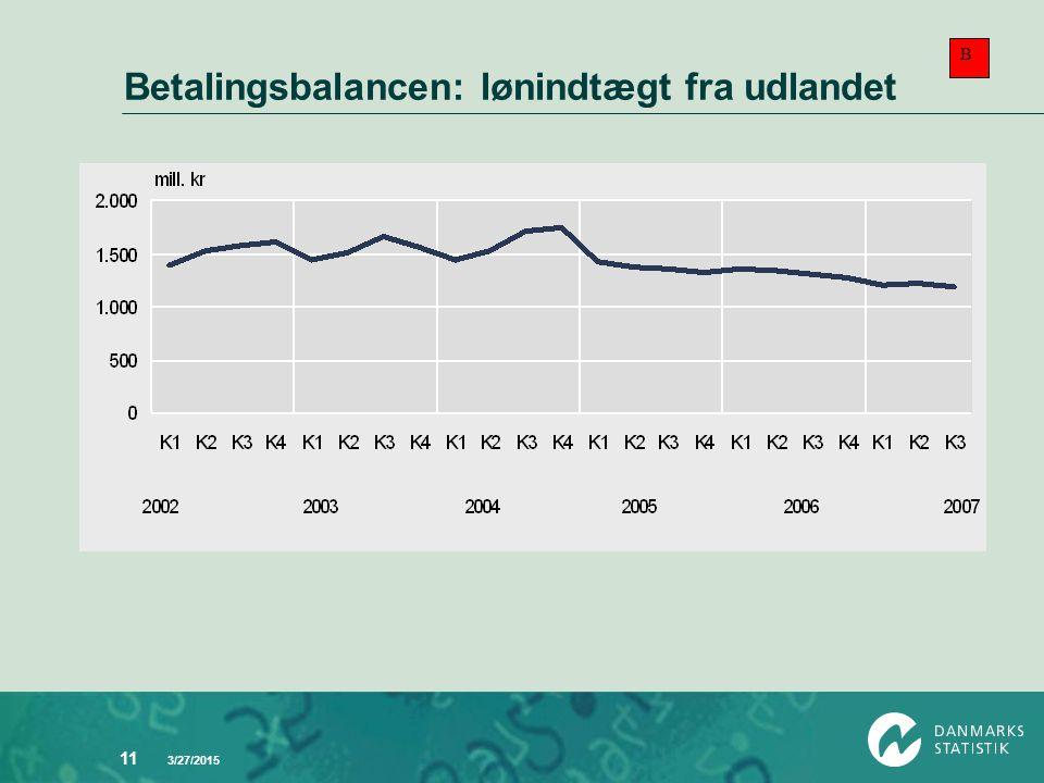 3/27/2015 11 Betalingsbalancen: lønindtægt fra udlandet B