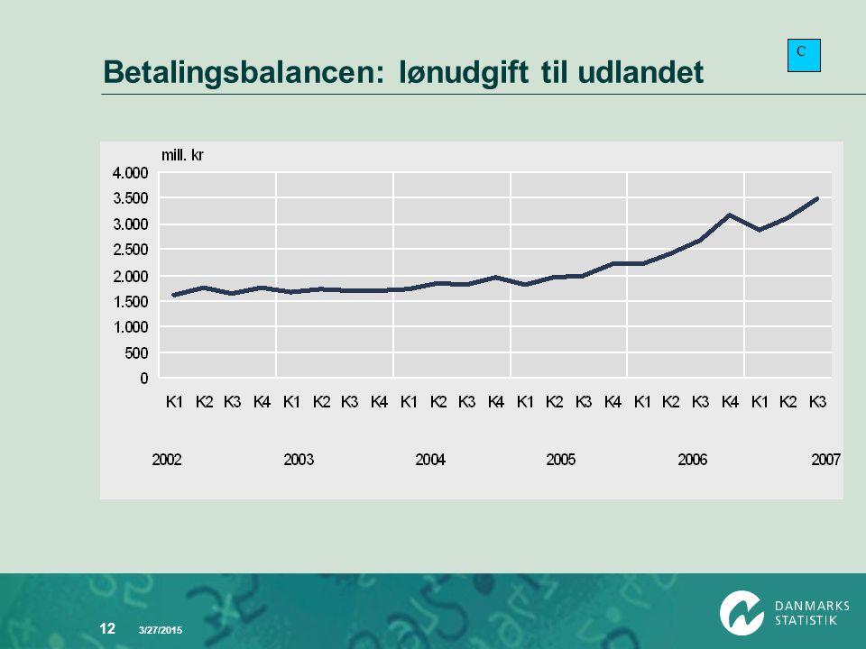 3/27/2015 12 Betalingsbalancen: lønudgift til udlandet C