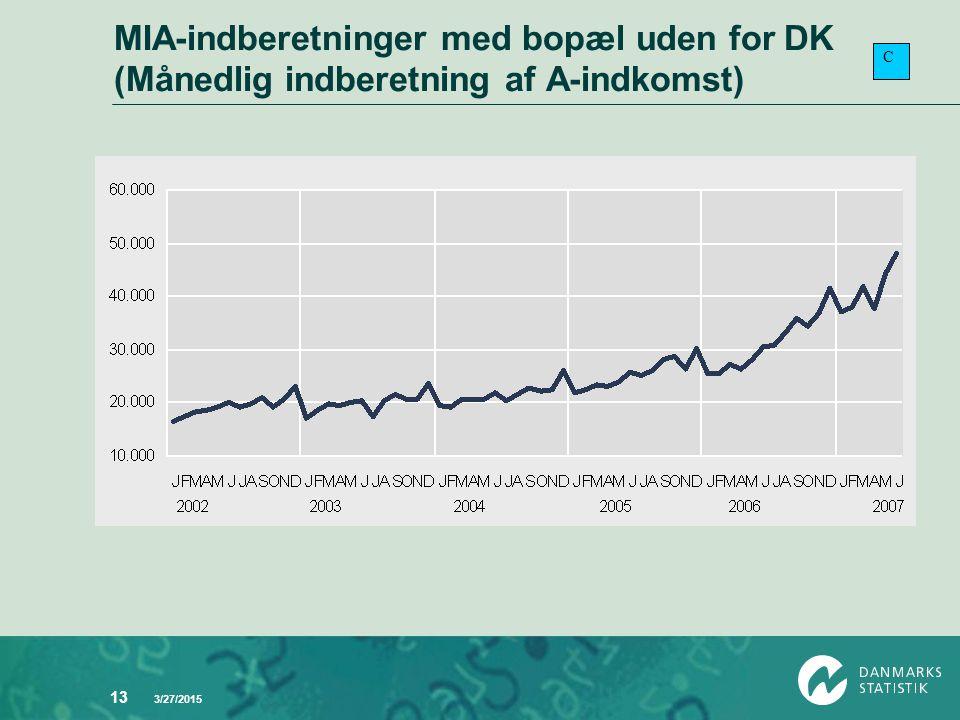3/27/2015 13 MIA-indberetninger med bopæl uden for DK (Månedlig indberetning af A-indkomst) C