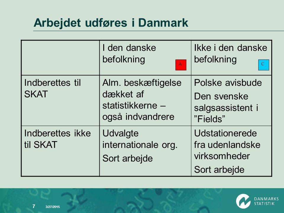 3/27/2015 7 Arbejdet udføres i Danmark I den danske befolkning Ikke i den danske befolkning Indberettes til SKAT Alm.