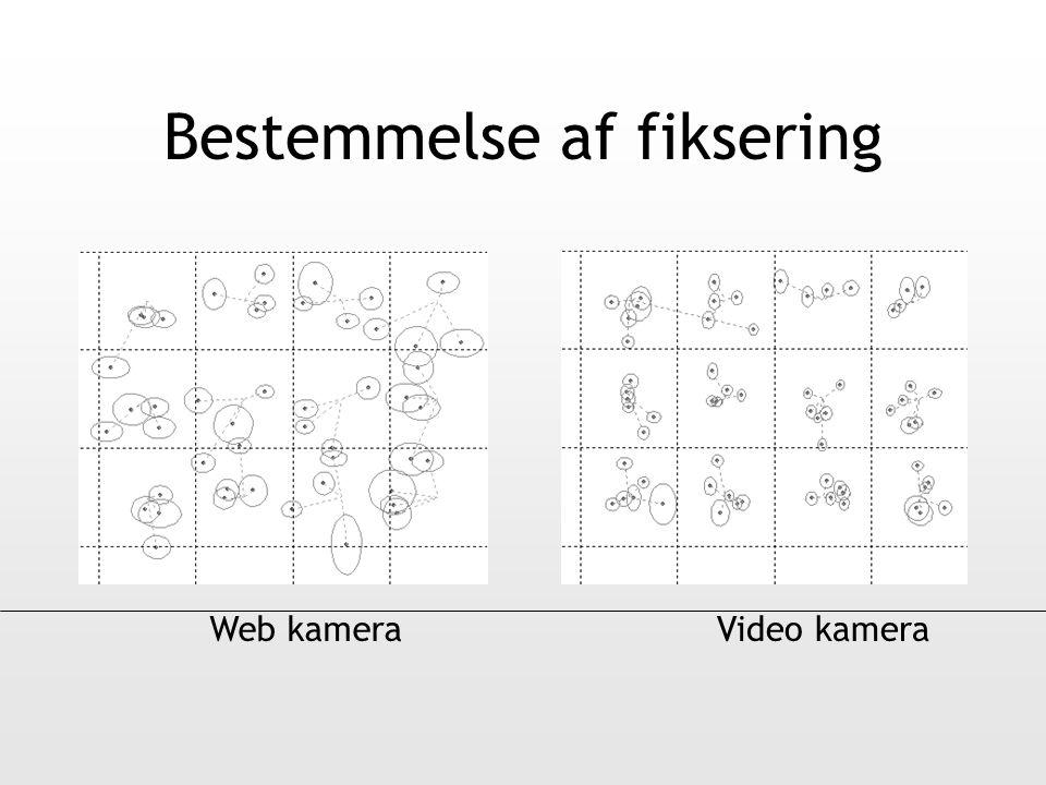 Bestemmelse af fiksering Web kameraVideo kamera