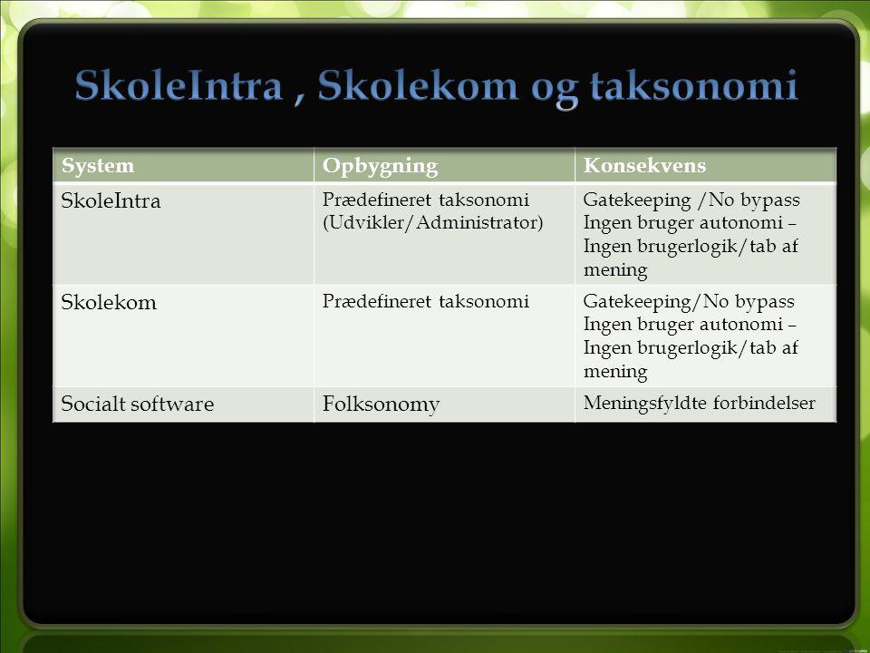 SkoleIntra og Skolekom er systemer der bygger på en ordenslov.