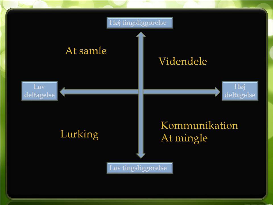 Lav tingsliggørelse Høj tingsliggørelse Høj deltagelse Lav deltagelse Lurking At samle Videndele Kommunikation At mingle