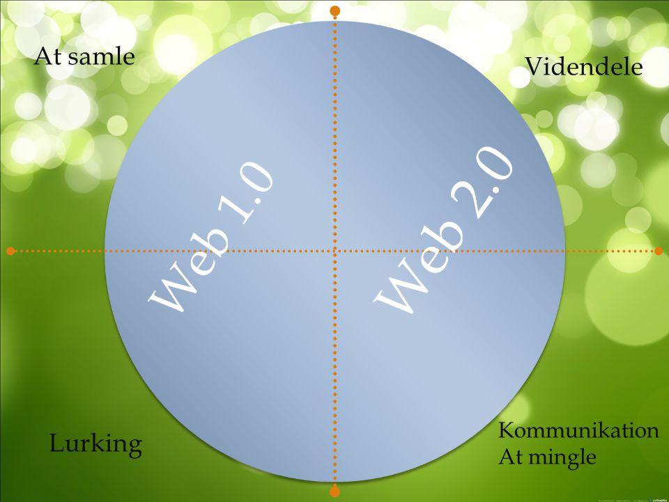 At samle Videndele Lurking Kommunikation At mingle Web 1.0 Web 2.0