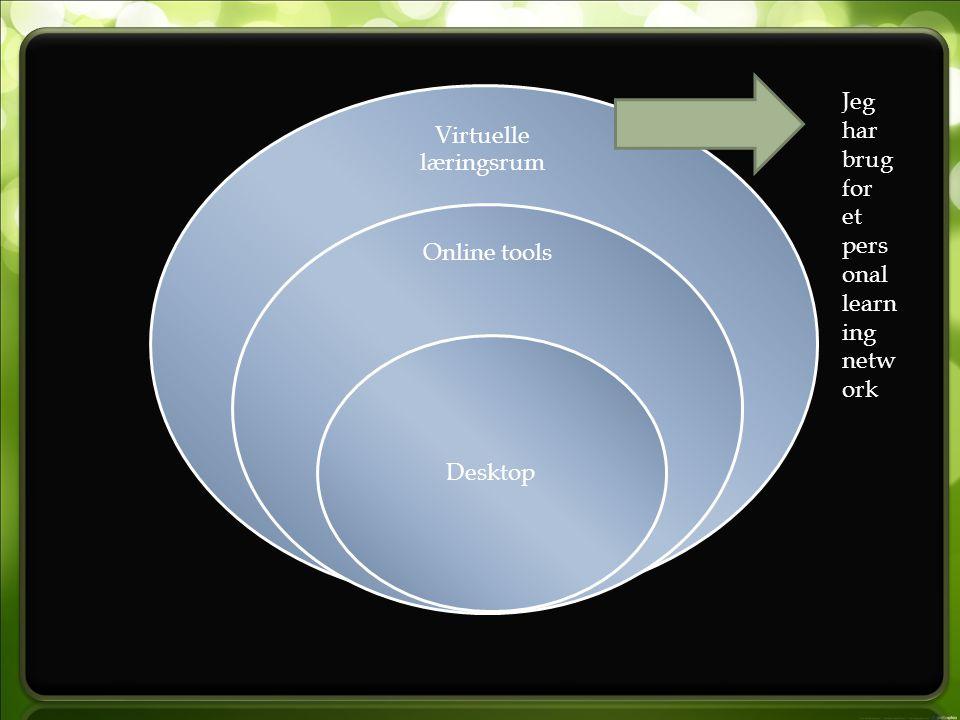 Virtuelle læringsrum Online tools Desktop Jeg har brug for et pers onal learn ing netw ork