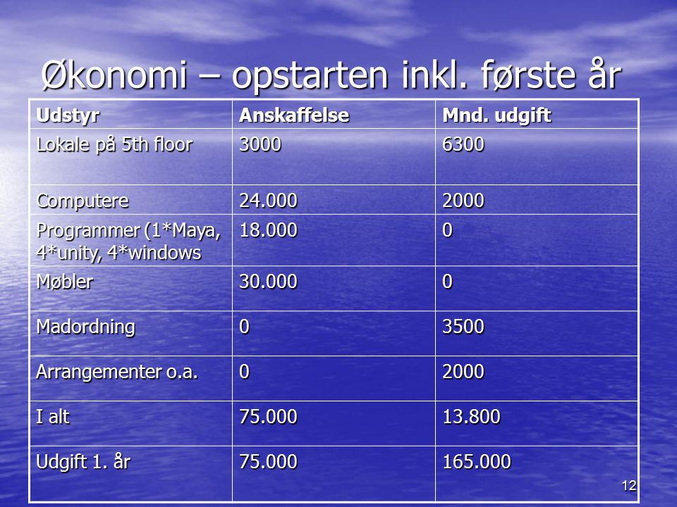 12 Økonomi – opstarten inkl. første år UdstyrAnskaffelse Mnd.