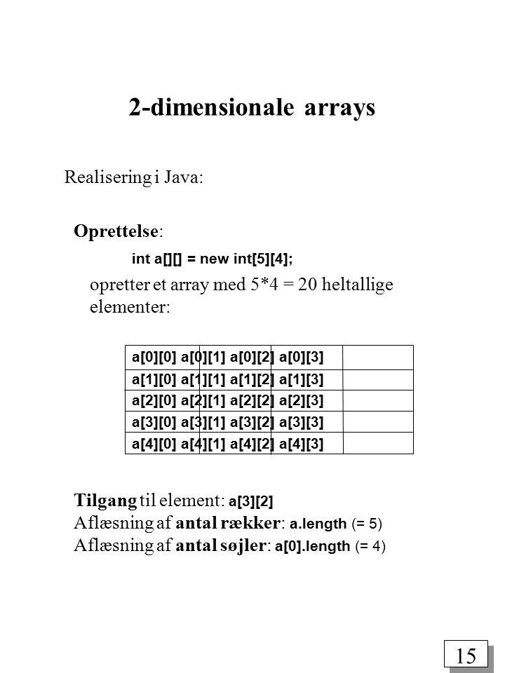14 Måling af tidsforbrug i Java double startTime = System.currentTimeMillis(); Kode IO.println( Time: + (System.currentTimeMillis() - startTime)/1000 + seconds );