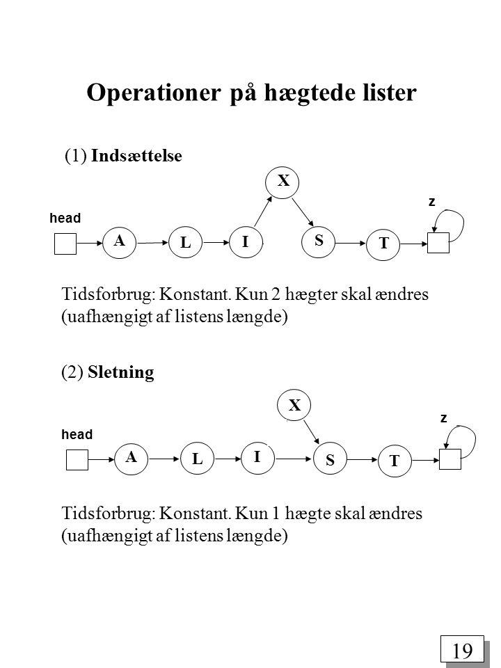 18 En hægtet liste er en mængde at dataelementer, der er organiseret sekventielt, således at hvert element (kaldet en knude) indeholder en peger (kaldet en hægte) til det næste element.