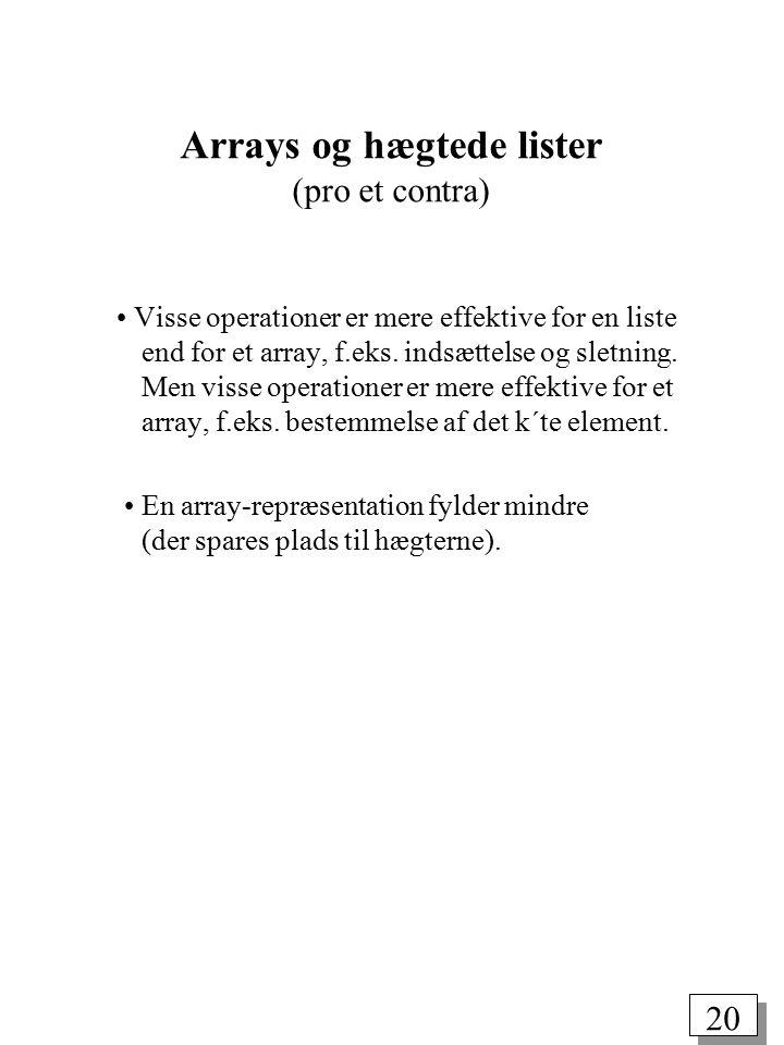 19 Operationer på hægtede lister (1) Indsættelse A L I S T z head X (2) Sletning Tidsforbrug: Konstant.