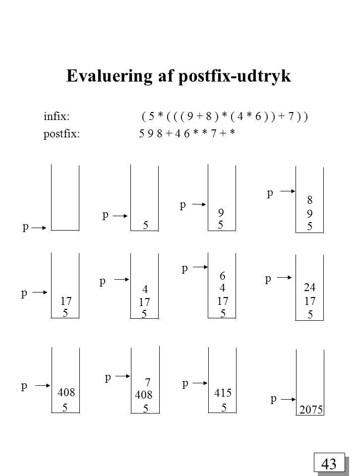 42 Eksempel på stakanvendelse (evaluering af postfix-udtryk) Infix-notation: Operatorer imellem operander, f.eks.
