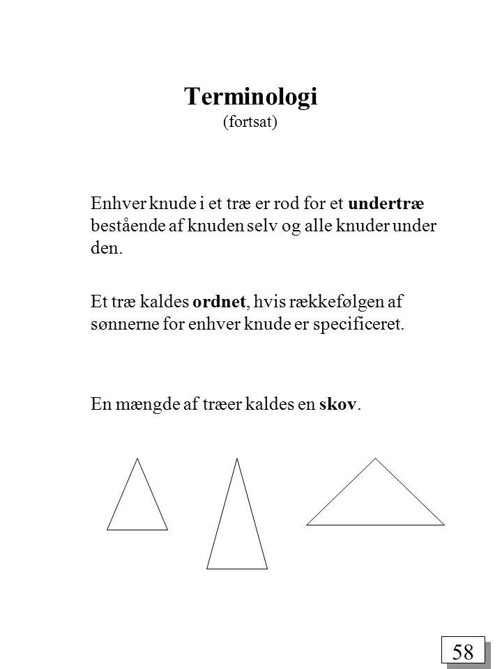 57 Terminologi (fortsat) En knudes niveau er antallet af knuder på vejen fra knuden til roden (minus knuden selv).