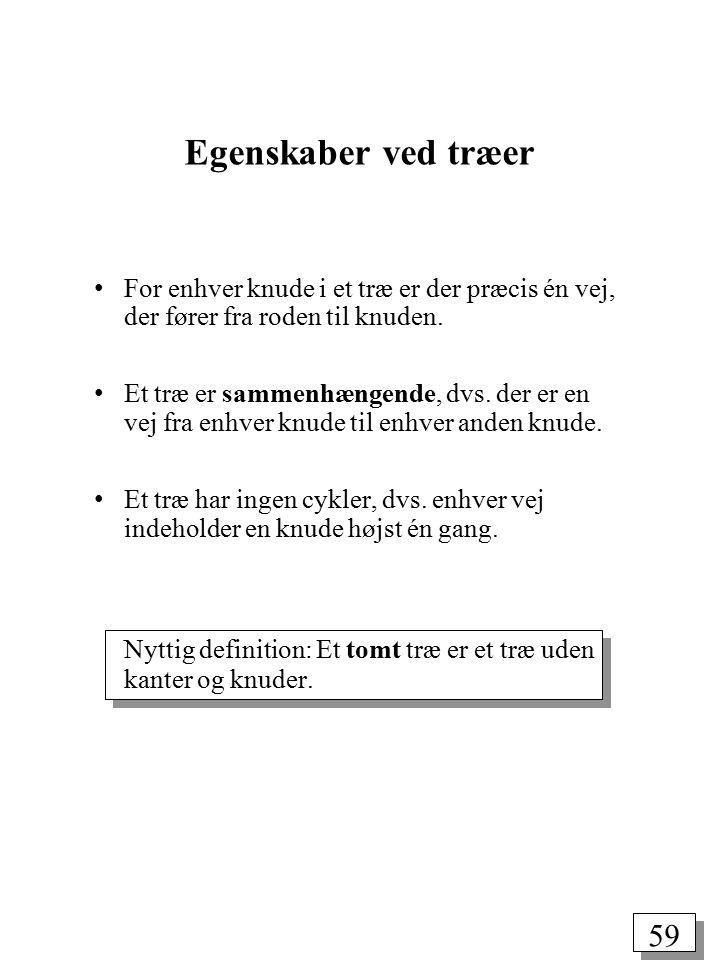 58 Terminologi (fortsat) Enhver knude i et træ er rod for et undertræ bestående af knuden selv og alle knuder under den.