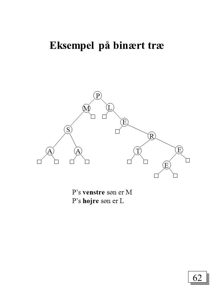 61 Binære træer Et flervejstræ er et træ, hvor hver knude har et bestemt antal sønner (eller ingen).