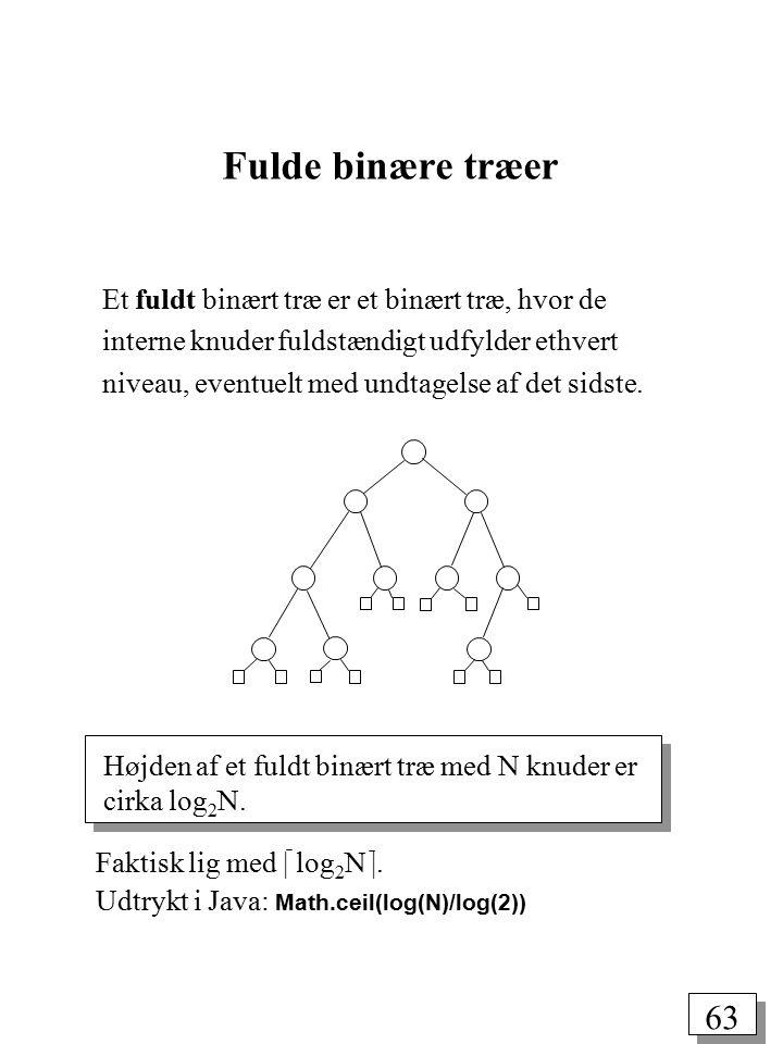 62 Eksempel på binært træ P's venstre søn er M P's højre søn er L P M S A A L E R E E T
