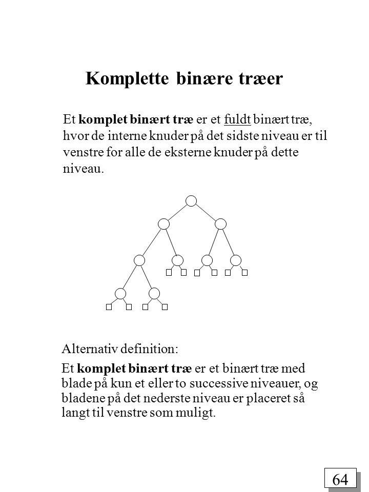63 Fulde binære træer Et fuldt binært træ er et binært træ, hvor de interne knuder fuldstændigt udfylder ethvert niveau, eventuelt med undtagelse af det sidste.