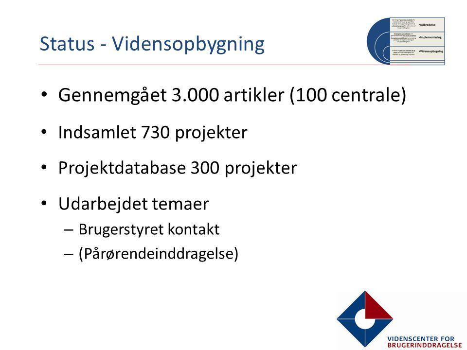 Gennemgået 3.000 artikler (100 centrale) Indsamlet 730 projekter Projektdatabase 300 projekter Udarbejdet temaer – Brugerstyret kontakt – (Pårørendeinddragelse) Status - Vidensopbygning