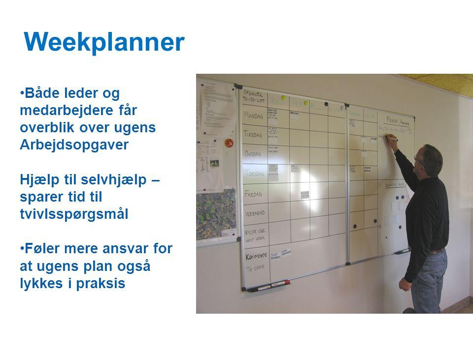 Weekplanner Både leder og medarbejdere får overblik over ugens Arbejdsopgaver Hjælp til selvhjælp – sparer tid til tvivlsspørgsmål Føler mere ansvar for at ugens plan også lykkes i praksis