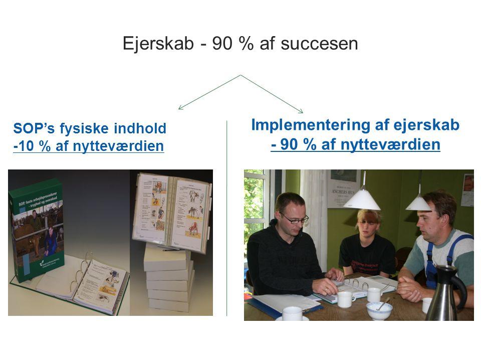 Ejerskab - 90 % af succesen Implementering af ejerskab - 90 % af nytteværdien SOP's fysiske indhold -10 % af nytteværdien