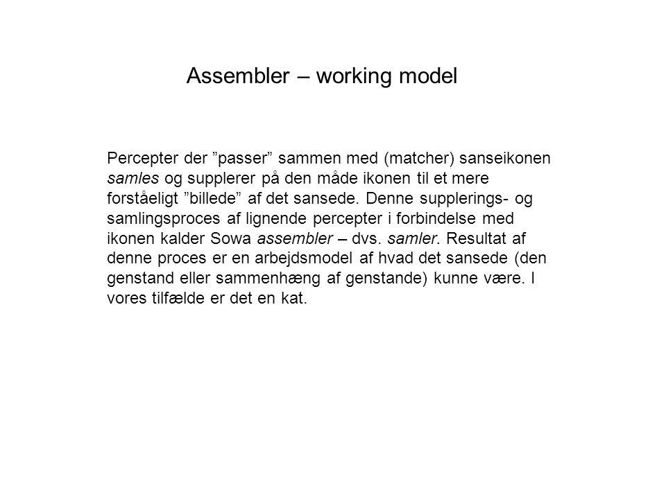 Assembler – working model Percepter der passer sammen med (matcher) sanseikonen samles og supplerer på den måde ikonen til et mere forståeligt billede af det sansede.
