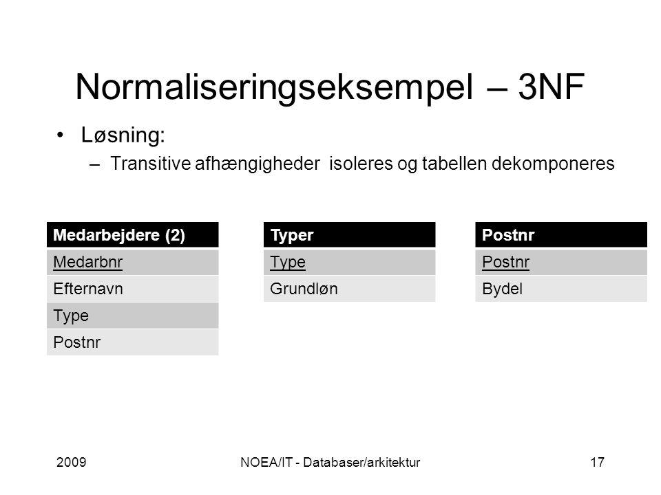 Normaliseringseksempel – 3NF 2009NOEA/IT - Databaser/arkitektur17 Løsning: –Transitive afhængigheder isoleres og tabellen dekomponeres Medarbejdere (2) Medarbnr Efternavn Type Postnr Typer Type Grundløn Postnr Bydel