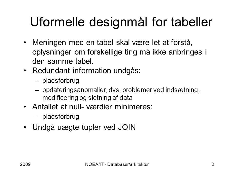 2009NOEA/IT - Databaser/arkitektur2 Uformelle designmål for tabeller Meningen med en tabel skal være let at forstå, oplysninger om forskellige ting må ikke anbringes i den samme tabel.