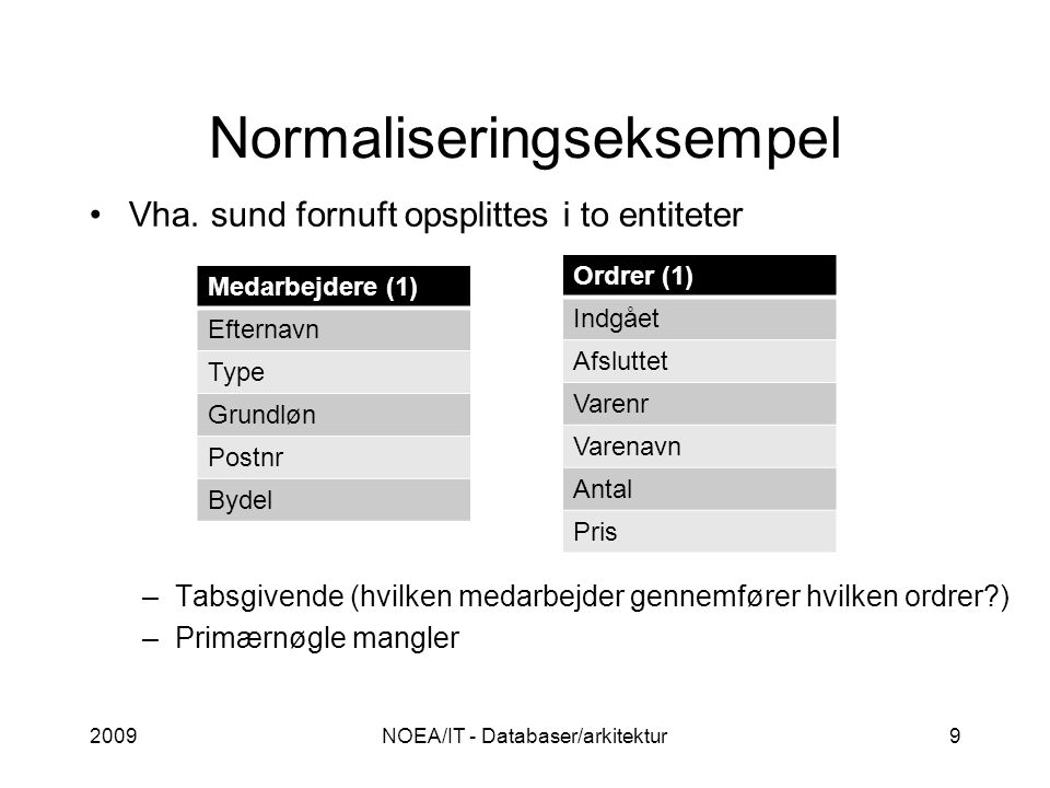 Normaliseringseksempel 2009NOEA/IT - Databaser/arkitektur9 Vha.