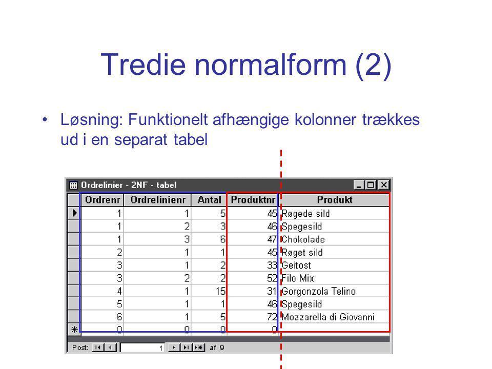 Tredie normalform (2) Løsning: Funktionelt afhængige kolonner trækkes ud i en separat tabel