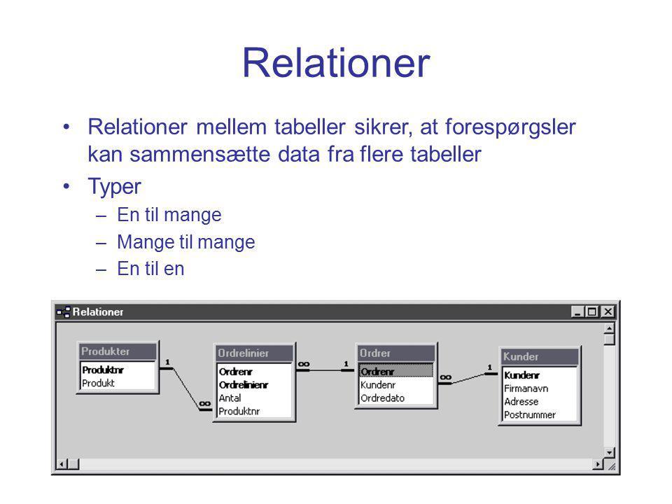 Relationer Relationer mellem tabeller sikrer, at forespørgsler kan sammensætte data fra flere tabeller Typer –En til mange –Mange til mange –En til en