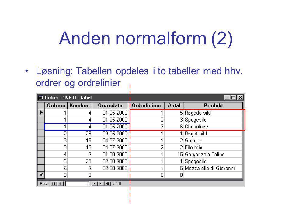 Anden normalform (2) Løsning: Tabellen opdeles i to tabeller med hhv. ordrer og ordrelinier