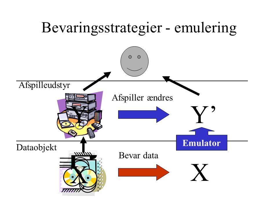 Bevaringsstrategier - emulering Dataobjekt Afspilleudstyr X Bevar data Y' Afspiller ændres X Y Emulator