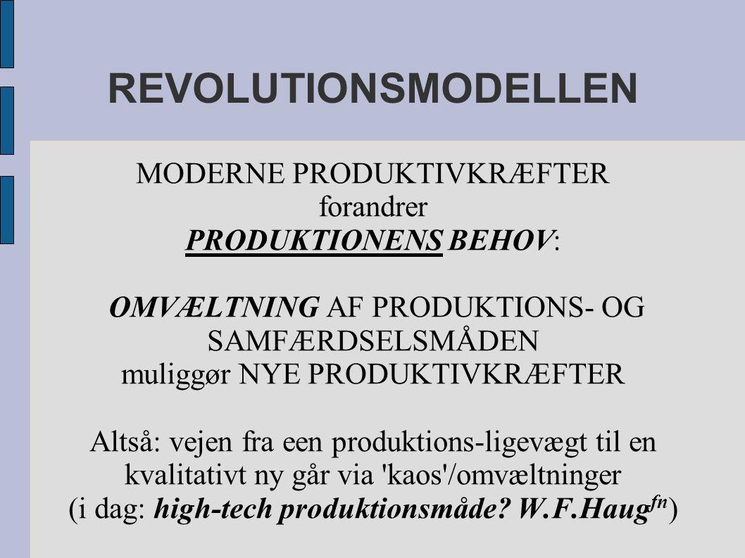 REVOLUTIONSMODELLEN MODERNE PRODUKTIVKRÆFTER forandrer PRODUKTIONENS BEHOV: OMVÆLTNING AF PRODUKTIONS- OG SAMFÆRDSELSMÅDEN muliggør NYE PRODUKTIVKRÆFTER Altså: vejen fra een produktions-ligevægt til en kvalitativt ny går via kaos /omvæltninger (i dag: high-tech produktionsmåde.