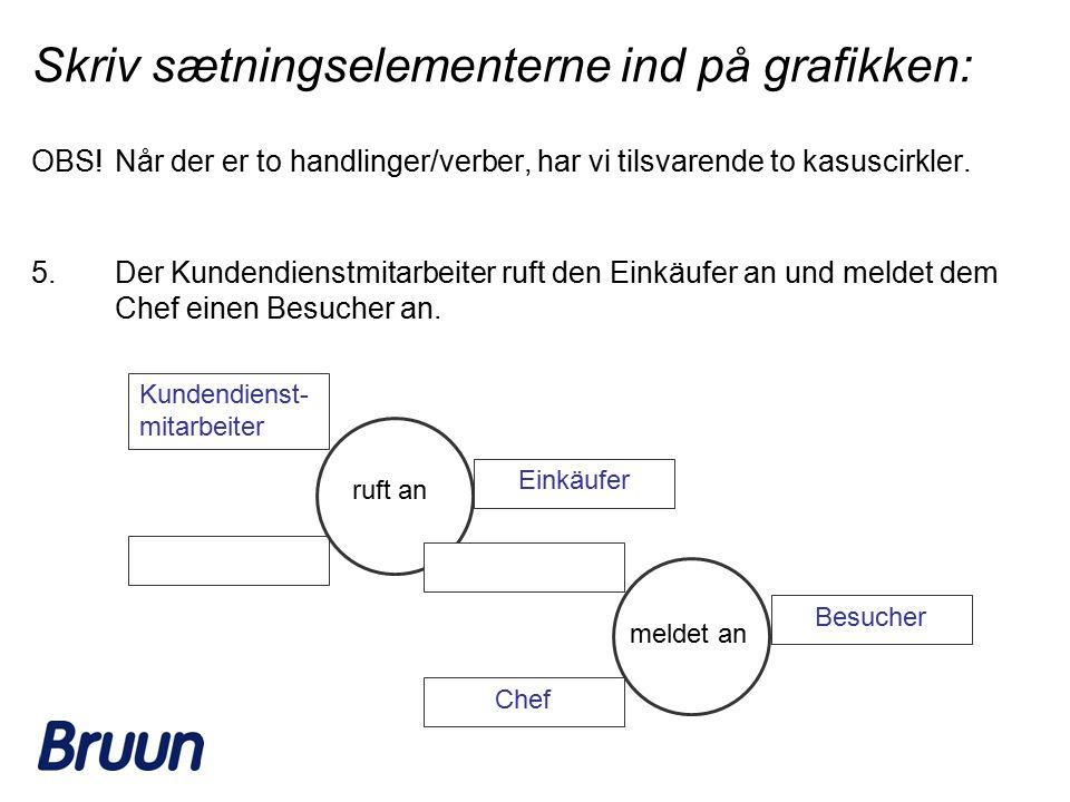 Skriv sætningselementerne ind på grafikken: OBS!Når der er to handlinger/verber, har vi tilsvarende to kasuscirkler.