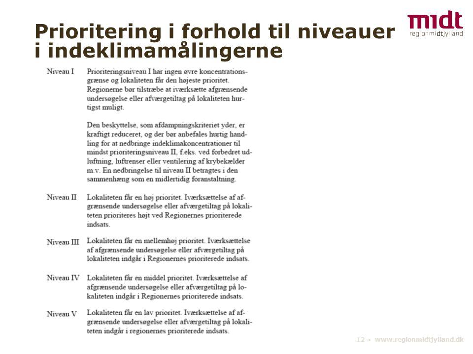 12 ▪ www.regionmidtjylland.dk Prioritering i forhold til niveauer i indeklimamålingerne
