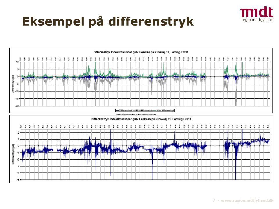 7 ▪ www.regionmidtjylland.dk Eksempel på differenstryk