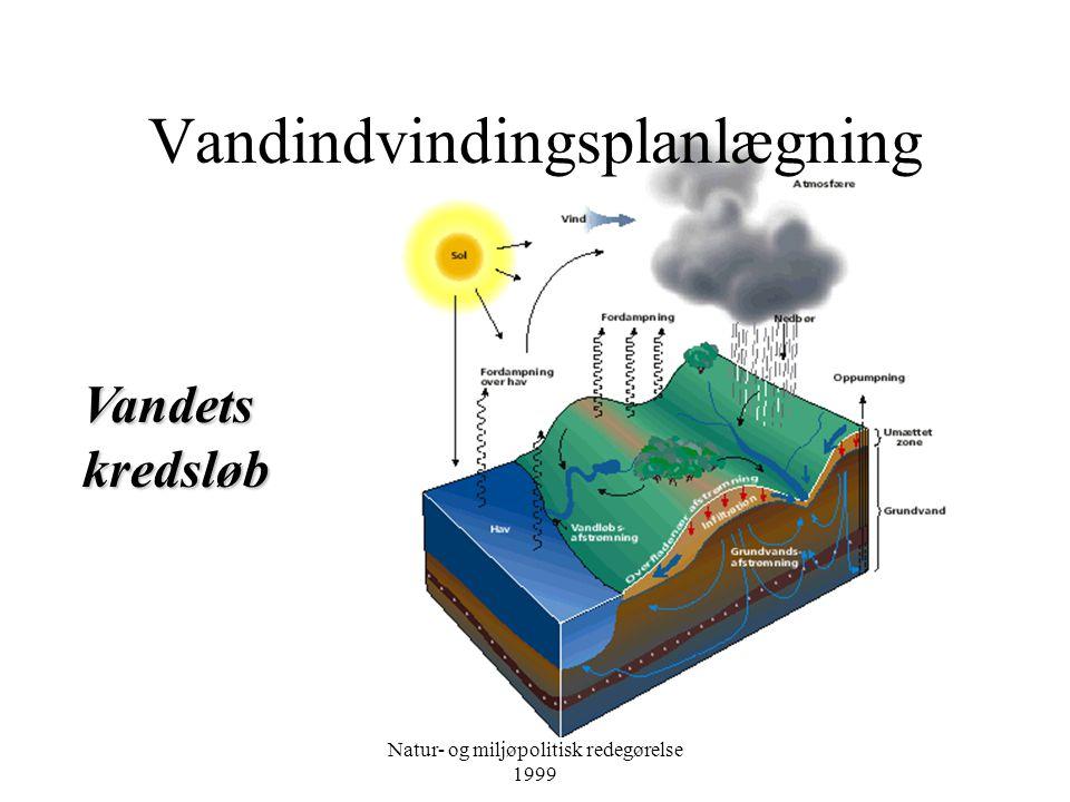 Natur- og miljøpolitisk redegørelse 1999 Vandindvindingsplanlægning Vandets kredsløb