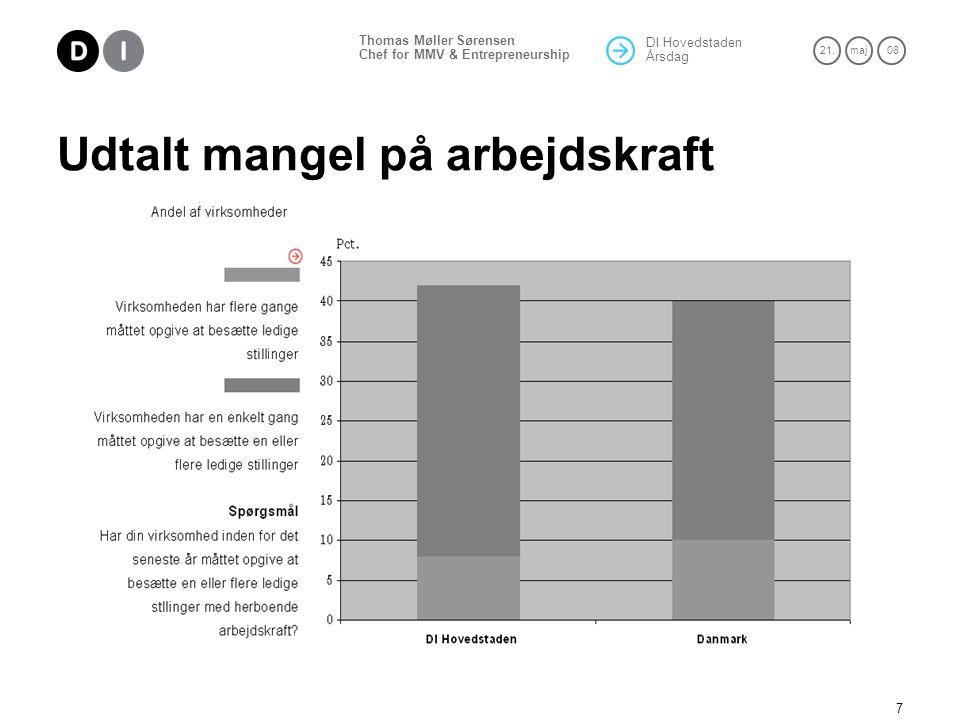 DI Hovedstaden Årsdag 21.maj 08 Thomas Møller Sørensen Chef for MMV & Entrepreneurship 7 Udtalt mangel på arbejdskraft