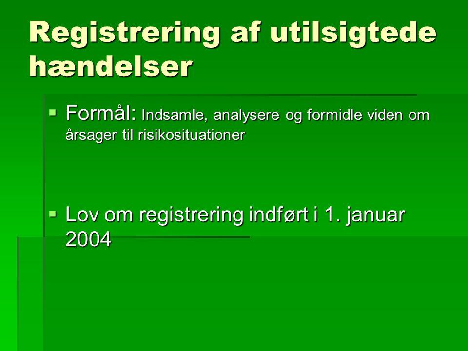 Registrering af utilsigtede hændelser  Formål: Indsamle, analysere og formidle viden om årsager til risikosituationer  Lov om registrering indført i 1.
