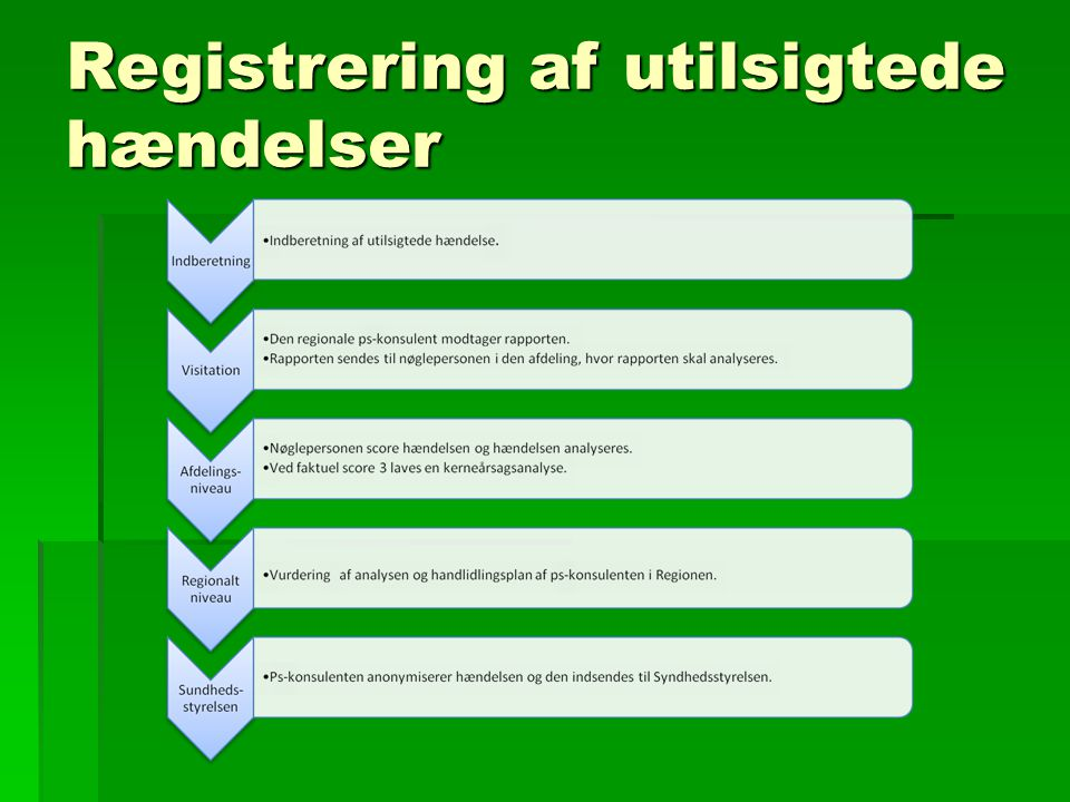 utilsigtet hændelse definition