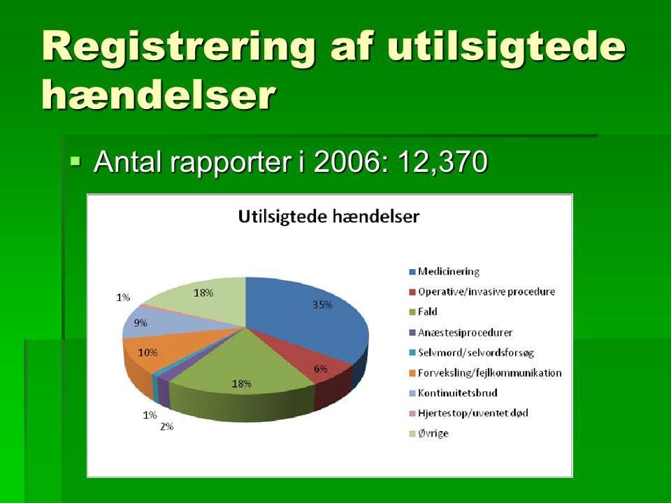  Antal rapporter i 2006: 12,370